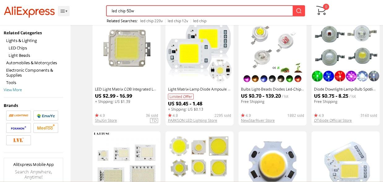 Kde koupit LED chip