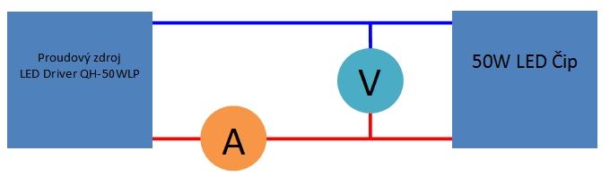 Odvození výkonu do LED chipu